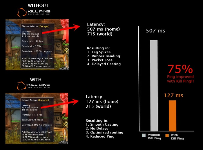 5 Steps to WoW Legion Lag Fix - Kill Ping